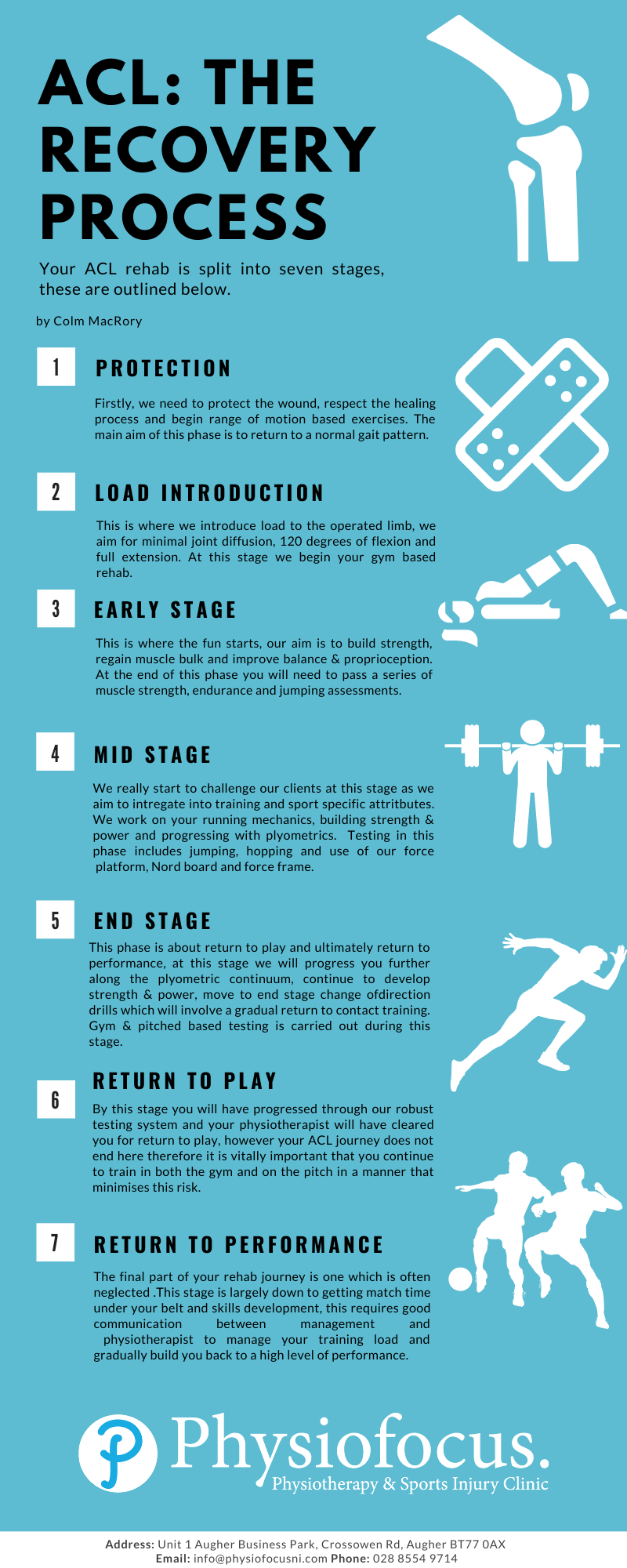 ACL-infographic